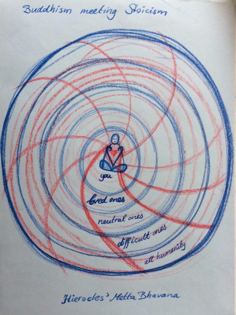 buddhism meeting stoïcism www.vansijl.com
